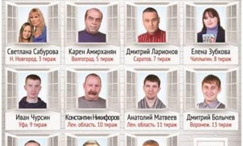 kakie-kvartiri-razigrivayutsya-v-zhilishnoy-loteree